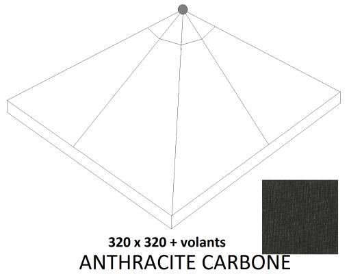 Toile de remplacement Carbone en Olefin avec volants pour parasol Easy Sun 320